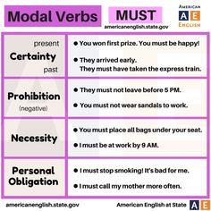 Practice English Grammar, Grammar Skills, English Language Learning, English Vocabulary, Writing Skills, Teaching English, Foreign Language, Language Arts, English Lessons
