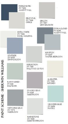 The BEST whole-house paint scheme that looks great in every lighting. Daylight will bring out the colors - beautiful blue-green in rainwashed, periwinkle in solitude, pretty purple in swanky gray...and then interior lighting at nighttime will bring out the grey undertones to create beautiful, calming colors. This is the perfect paint palette. Sherwin Williams Paint Colors
