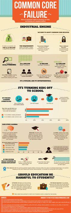 Common Core Failure   #Infographic #Education