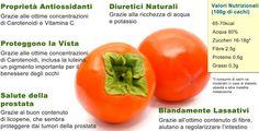 sapereconsapore: LE PROPRIETÀ BENEFICHE DEI CACHI #cachi #antiossidanti #frutta #nutrizione #alimenti #cibo #ottobre #diuretici #betacarotene  #carotenoidi #fibre #potassio #vitaminaC #sapereconsapore #lassativi #stagione