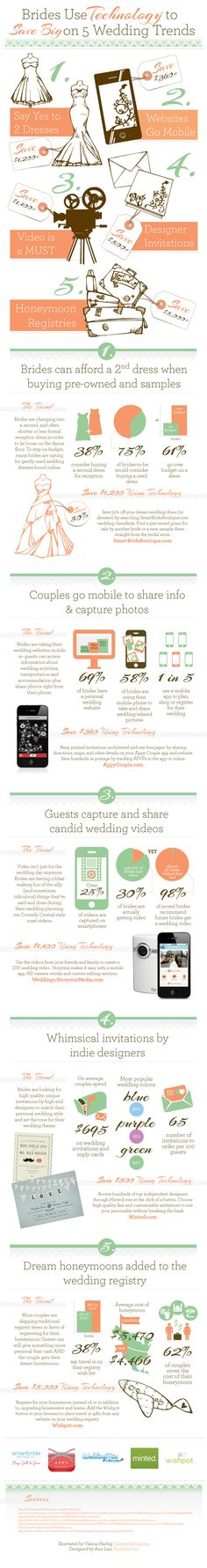 There are certainly other ways your can use technology to plan your wedding. Here are a couple of infographics via Story Mix Media for your personal Pinterest board to keep as references.