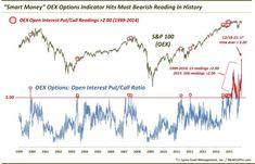 Stock options rtt
