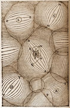 Map of the Universe : Rene Descartes : circa 1644 : Fine Giclee Print Art Prints For Sale, Wall Art Prints, Fine Art Prints, Poster Prints, Print Map, Home Decor Wall Art, Home Art, Cool Stuff For Sale, Library Of Congress