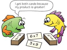 Multiplication Card Game   Pair students. Have each player stack ten flash cards, equation side up, in front of her. Instruct Player A to place her top card in the middle of the table, read its fact, and say its product. Player B turns the card over to check the answer. Player B takes her turn in a similar manner. The player whose card has the greater product gets to keep both cards. If the cards' products are equal, have the players declare war by stacking four cards each in the center of…