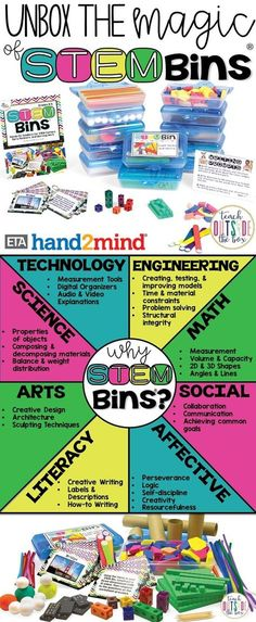 STEM bins would be very beneficial to use in my future classroom! It is bins filled with STEM materials for the students to use in the classroom. It would be great to use for STEM centers! Elementary Science, Science Classroom, Défis Stem, Teacher Appreciation, Professor, Kindergarten Stem, Kindergarten Independent Work, Stem Learning, Learning Time