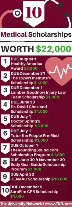 10 Medical Scholarships Worth 22000 Each of these scholarships are targeted towards medical students or deal with medical topics Medical Students, Nursing Students, College Students, Medical School, College Fund, College Planning, College Tuition, College Admission, Financial Planning