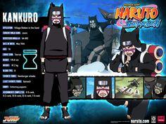 Naruto Shippuden (Kankuro).(1600×1200)
