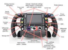 Honda F1 steering wheel