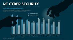 malveillant cybersécurité