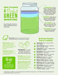 How to Make a Perfect Green Smoothie - Yuri Elkaim