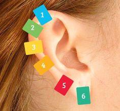 Azonnal tegyél ruhacsipeszt a füledre... Hogy miért? Te is meglepődsz az eredménytől! - MindenegybenBlog