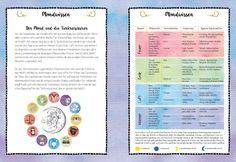 Mondkalender 2019: Mit 130 Stickern!: Amazon.de: Bücher Bullet Journal, Moon Calendar, Knowledge