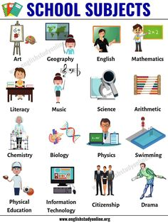 School Subjects: Learn 16 Popular Names of School Subjects in English - English Study Online English Primary School, Teaching English, English Classroom, English Study, English English, English Language, Elementary Physical Education, Literacy And Numeracy, Drama School