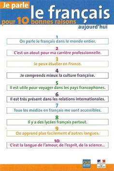 10 reasons to study French Ap French, Study French, Core French, French Stuff, Why Learn French, How To Speak French, French Phrases, French Words, French Language Learning