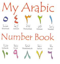 arabic numbers in english - - Yahoo Image Search Results