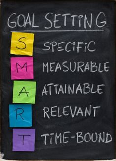 S.M.A.R.T. Goal Setting ~ Poster  #goals #poster #taolife