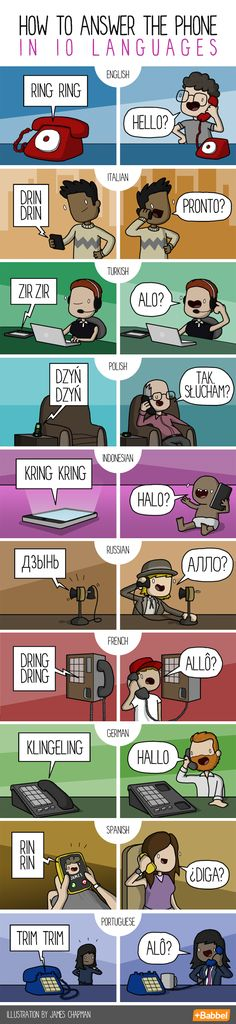 How to Answer the Phone in Different #Languages