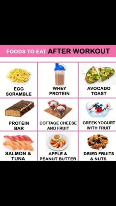 Cr. Owner Eating After Workout, Workout Meal Plan, Greek Yogurt Protein, Yogurt Bar, Oatmeal And Eggs, Cheese Bar, Granola Cereal, Oatmeal Smoothies, High Protein Low Carb