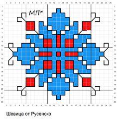 Christmas Cross, Cross Stitch Patterns, Embroidery Designs, Traditional, Plaid, Crossstitch, Cross Stitch, Dots, Needlepoint