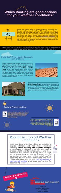 20 Roof Material Ideas Roofing Materials Roofing Roof