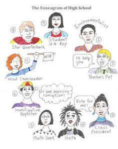 The Enneagram of High School Enneagram Type One, Enneagram Types, Mbti, Personalidad Enfp, Infj Type, Character Creation, Type 4, Personality Types, Feelings