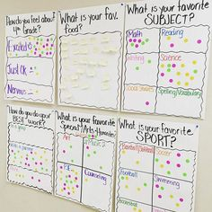 LOVED this quick activity today! #backtoschool Consensograms from Gingersnaps…