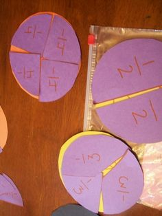 Make your own pizza pie fraction game....