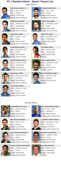 http://www.cricwindow.com/ipl-7/mumbai-squad-ipl-2014.html