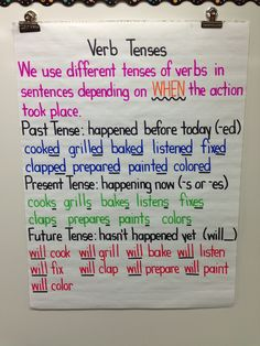 Verb Tenses Anchor Chart