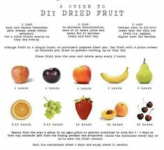 Dry your own fruits. . awesome!