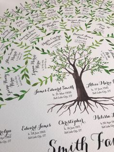 Custom Family Tree Art Print - Watercolor - Christmas or Anniversary Gift for Parents and Grandparents Family Tree Quilt, Family Tree Art, Diy Family Tree Project, Family Tree Drawing, Family Tree Poster, Watercolor Trees, Watercolor Christmas, Alice, Anniversary Gifts For Parents