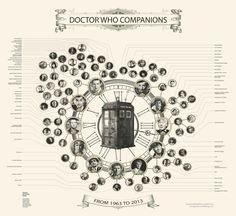 """Here's A Gorgeous Infograph Of Every Single """"Doctor Who"""" Companion"""