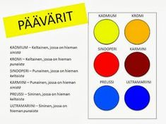 Kuvataide ja käsityö Nail Art a nail art design Art For Kids, Crafts For Kids, Arts And Crafts, Color Meanings, Teaching Art, Elementary Art, Color Theory, Art School, Art Lessons