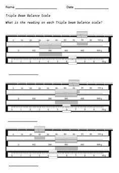 image regarding Triple Beam Balance Worksheet Printable called Adam Finch (aaronamedina) upon Pinterest