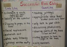I wanted to share a couple of anchor charts and some of the organizational tools I am using for the beginning of my current unit, Book Club...