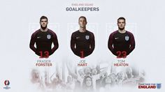 England squad - goalkeepers
