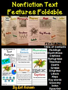 This engaging foldable pack includes two different activities related to nonfiction text features. ACTIVITY #1- Introduction to text features foldable. ACTIVITY #2- Scavenger Hunt Foldable using any nonfiction book