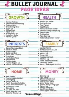 Organization Agendas Bullet Journal - Bullet Journaling Explained and Why it is The BEST Tool for Success Around. Bullet Journal Calendrier, Planner Bullet Journal, Bullet Journal Writing, Bullet Journal Inspiration, Bullet Journals, Bullet Journal Ideas How To Start A, How To Journal, Bullet Journal Goals Page, Vision Journal Ideas