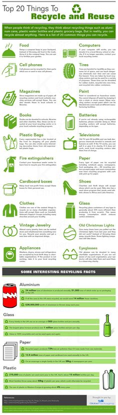 Infographic: Top 20 Things to Recycle and Reuse. This visual representation, brought to you Globe Packaging, revolves around top 20 things which you can easily recycle and reuse. Recycling Facts, Recycling Information, Green Recycling, 5 Rs, Save Environment, Reduce Reuse Recycle, Eco Friendly House, Environmental Science, Environmental Posters
