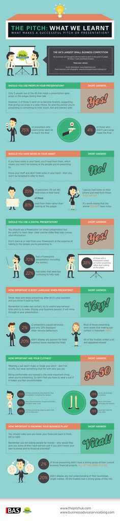 The Pitch : What We Learnt - What makes a successful pitch or presentation? - #infographic