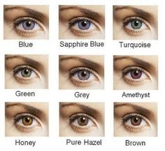 What is Best Contact Lenses Types Did you know that all contact lenses are not themselves? Take some time to get information about the different types of contact lenses and what they can do for your eyes. Of course your doctor will help you determine the correct lenses but it is better to be prepared and know in advance what is best for you. All lenses can be divided into groups depending on the material they are made of and schedule wearing lens design and purpose and degree of…