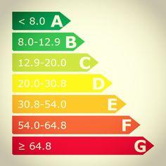 Un técnico de casaenforma elaborará un informe de certificación energética  del inmueble en el que se le asignará una etiqueta energética determinada casaenforma.com #CertificadoEnergetico #EtiquetaEnergetica #casaenforma