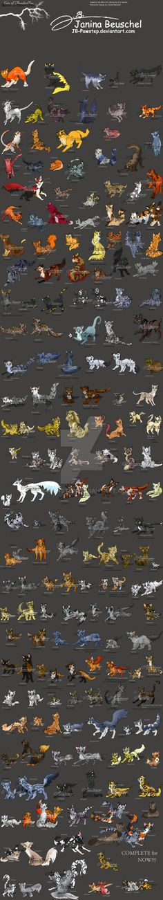 Here you can see my versions of the ThunderClan cats. I´ll change this picture, when i have some more cats too add :3 hope you like them :3 March2010-August2012 (but I think there will come some mo...
