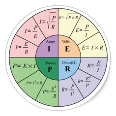 Ohms Law Sticker - Products A rendition of the ohms law circle chart. Size: inch (sheet of Gender: unisex. Home Electrical Wiring, Electrical Symbols, Electrical Projects, Electrical Plan, Electrical Components, Electrical Inspection, Physics Formulas, Physics And Mathematics, Physics Lessons