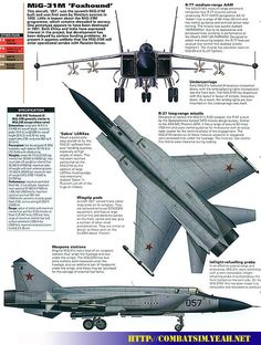 Jet Fighter Pilot, Air Fighter, Fighter Jets, Rc Plane Plans, Railway Gun, Model Ship Building, Russian Air Force, The Fox And The Hound, Aviation Art
