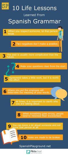 10 Life Lessons Learned from Spanish Grammar - Spanish Playground - Very clever! Spanish Basics, Ap Spanish, Spanish Grammar, Spanish Vocabulary, Spanish Language Learning, Spanish Teacher, Spanish Classroom, Spanish Lessons, Teaching Spanish