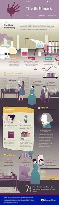 This study guide and infographic for Nathaniel Hawthorne's The Birthmark offer summary and analysis on themes, symbols, and other literary devices found in the text. Explore Course Hero's library of literature materials, including documents and Q&A pairs. Literature Books, American Literature, Classic Literature, Classic Books, Teaching Literature, I Love Books, Great Books, Books To Read, Book Infographic
