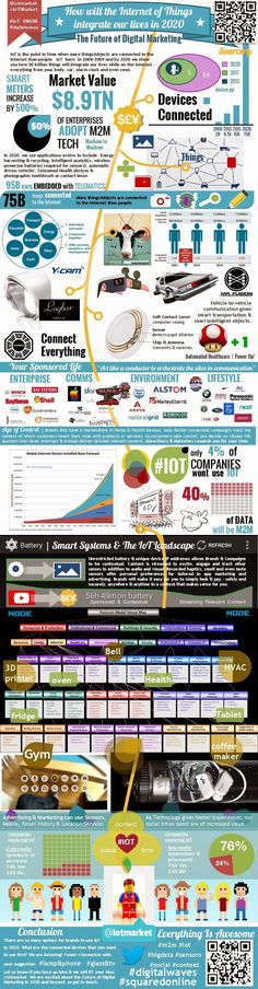 the Internet of Things infographic (brendan connor's photo on Google+)