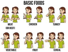 Infant Sign Language Chart Lovely Expanding the Mealtime Vocabulary Hellobee Sign Language Basics, Simple Sign Language, Sign Language Chart, Sign Language Phrases, Sign Language Interpreter, Sign Language Alphabet, British Sign Language, Learn Sign Language, Language Lessons