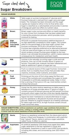A research on nutrition for infants children and adolescents